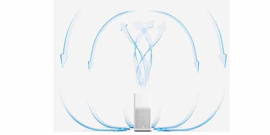 Como funciona el Xiaomi air purifier 2